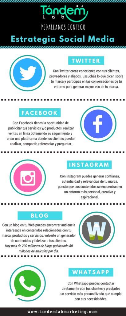 redes sociales para el 2018, estrategia